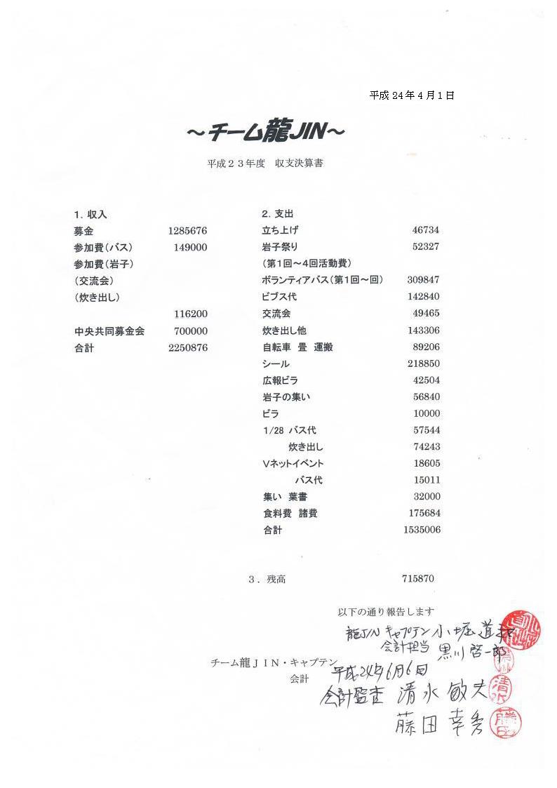 http://www.nasukarasuyama.org/blog/h23_kessan.png